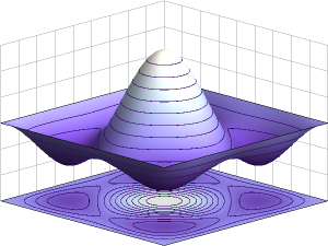 Symmetric wavefunction for a (bosonic) 2-particle state in an infinite square well potential. Timothy Rias, Creative Commons Attribution 3.0 Unported license.